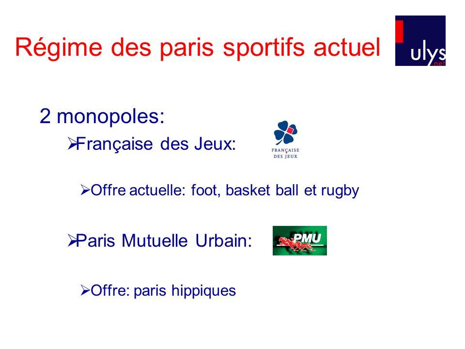 Régime des paris sportifs actuel 2 monopoles: Française des Jeux: Offre actuelle: foot, basket ball et rugby Paris Mutuelle Urbain: Offre: paris hippiques