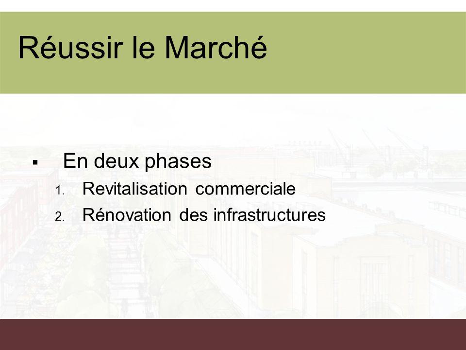 Réussir le Marché En deux phases 1. Revitalisation commerciale 2. Rénovation des infrastructures