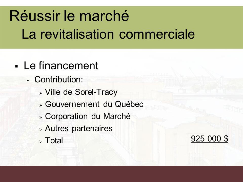 Réussir le marché La revitalisation commerciale Le financement Contribution: Ville de Sorel-Tracy Gouvernement du Québec Corporation du Marché Autres