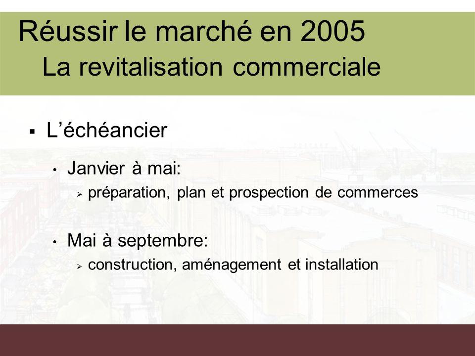 Réussir le marché en 2005 La revitalisation commerciale Léchéancier Janvier à mai: préparation, plan et prospection de commerces Mai à septembre: cons