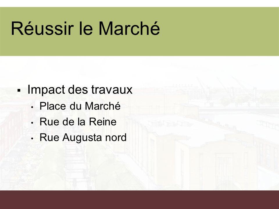 Réussir le Marché Impact des travaux Place du Marché Rue de la Reine Rue Augusta nord