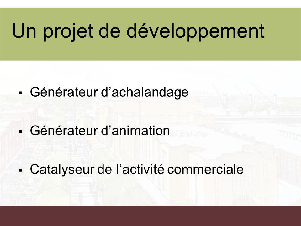 Un projet de développement Générateur dachalandage Générateur danimation Catalyseur de lactivité commerciale