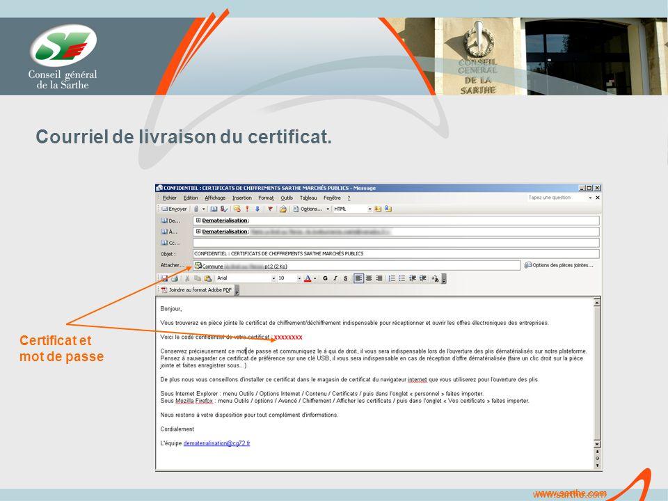 www.sarthe.com Courriel de livraison du certificat. Certificat et mot de passe