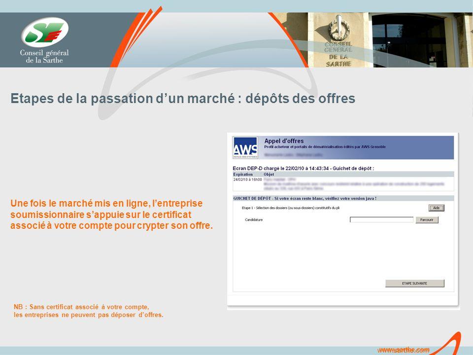 www.sarthe.com Etapes de la passation dun marché : dépôts des offres Une fois le marché mis en ligne, lentreprise soumissionnaire sappuie sur le certificat associé à votre compte pour crypter son offre.