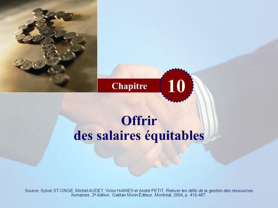 Chapitre 10 Offrir des salaires équitables Source: Sylvie ST-ONGE, Michel AUDET, Victor HAINES et André PETIT, Relever les défis de la gestion des res