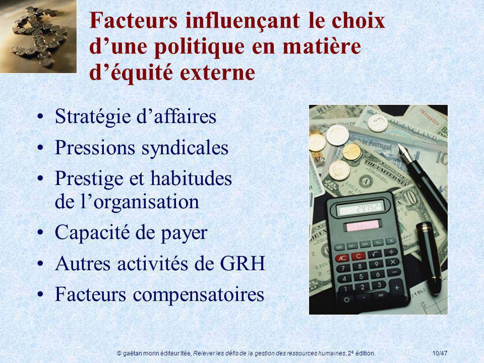 © gaëtan morin éditeur ltée, Relever les défis de la gestion des ressources humaines, 2 e édition.10/47 Facteurs influençant le choix dune politique e