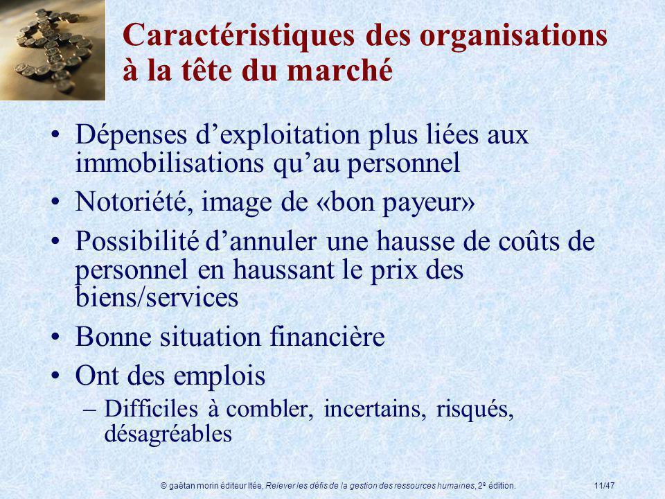 © gaëtan morin éditeur ltée, Relever les défis de la gestion des ressources humaines, 2 e édition.11/47 Caractéristiques des organisations à la tête d