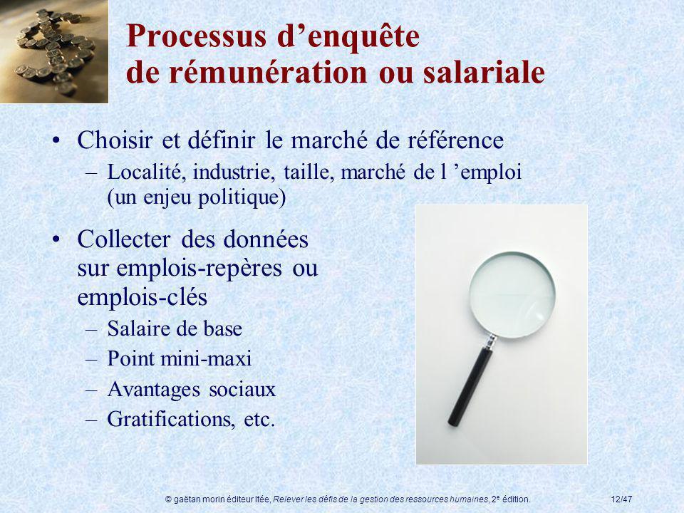 © gaëtan morin éditeur ltée, Relever les défis de la gestion des ressources humaines, 2 e édition.12/47 Choisir et définir le marché de référence –Loc