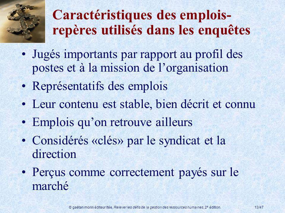 © gaëtan morin éditeur ltée, Relever les défis de la gestion des ressources humaines, 2 e édition.13/47 Caractéristiques des emplois- repères utilisés