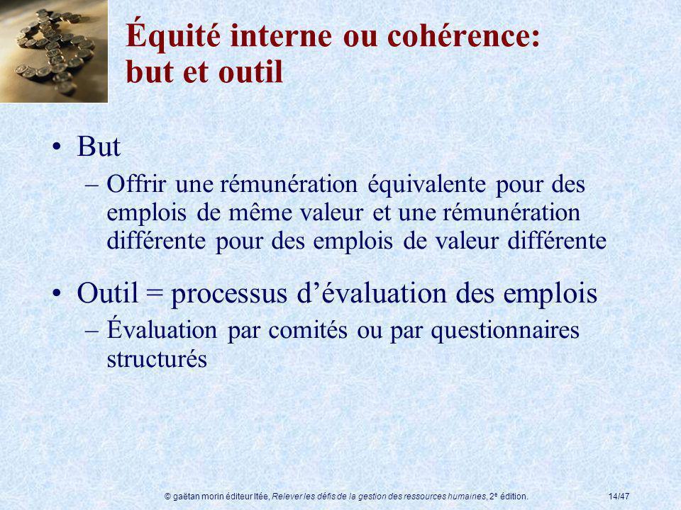 © gaëtan morin éditeur ltée, Relever les défis de la gestion des ressources humaines, 2 e édition.14/47 Équité interne ou cohérence: but et outil But