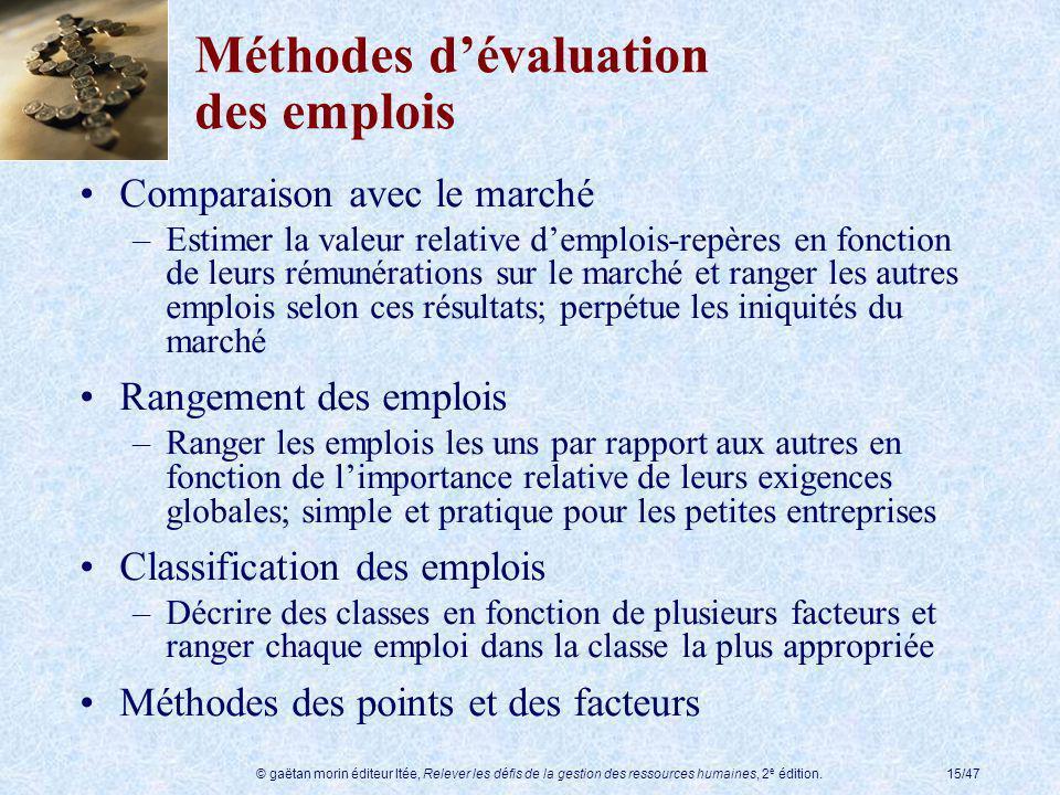 © gaëtan morin éditeur ltée, Relever les défis de la gestion des ressources humaines, 2 e édition.15/47 Méthodes dévaluation des emplois Comparaison a