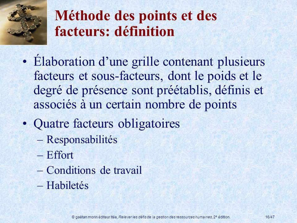 © gaëtan morin éditeur ltée, Relever les défis de la gestion des ressources humaines, 2 e édition.16/47 Méthode des points et des facteurs: définition