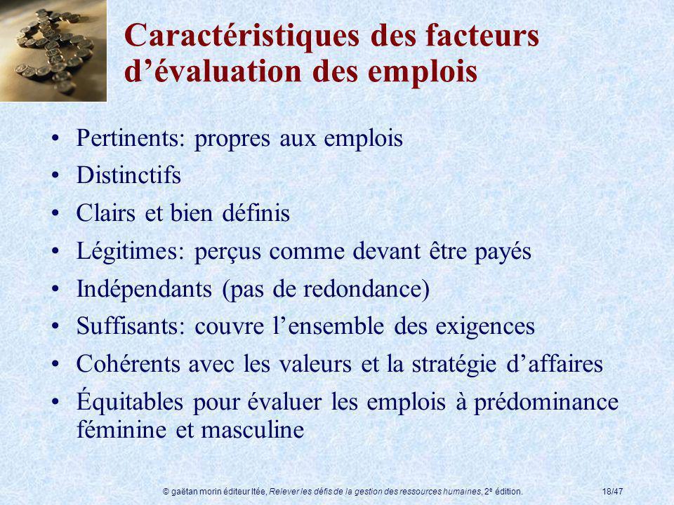 © gaëtan morin éditeur ltée, Relever les défis de la gestion des ressources humaines, 2 e édition.18/47 Caractéristiques des facteurs dévaluation des