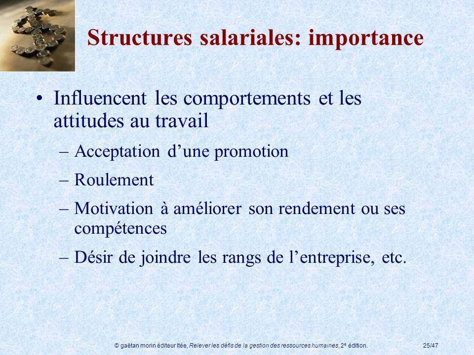 © gaëtan morin éditeur ltée, Relever les défis de la gestion des ressources humaines, 2 e édition.25/47 Structures salariales: importance Influencent