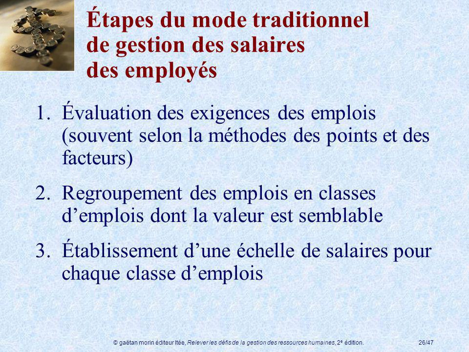 © gaëtan morin éditeur ltée, Relever les défis de la gestion des ressources humaines, 2 e édition.26/47 Étapes du mode traditionnel de gestion des sal