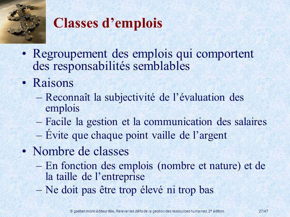 © gaëtan morin éditeur ltée, Relever les défis de la gestion des ressources humaines, 2 e édition.27/47 Classes demplois Regroupement des emplois qui
