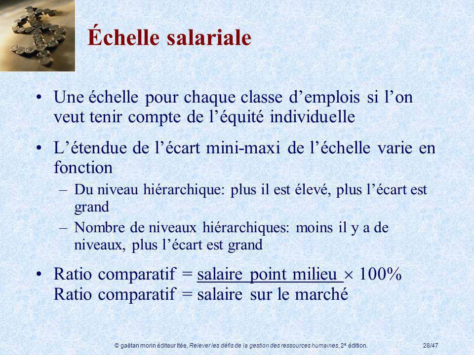© gaëtan morin éditeur ltée, Relever les défis de la gestion des ressources humaines, 2 e édition.28/47 Échelle salariale Une échelle pour chaque clas