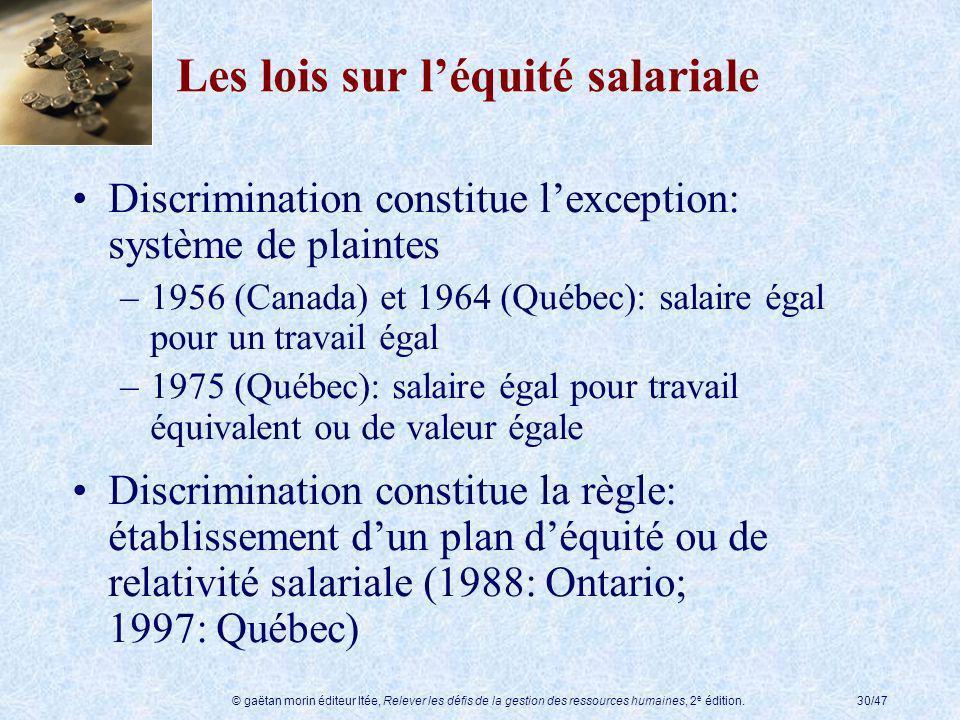 © gaëtan morin éditeur ltée, Relever les défis de la gestion des ressources humaines, 2 e édition.30/47 Les lois sur léquité salariale Discrimination
