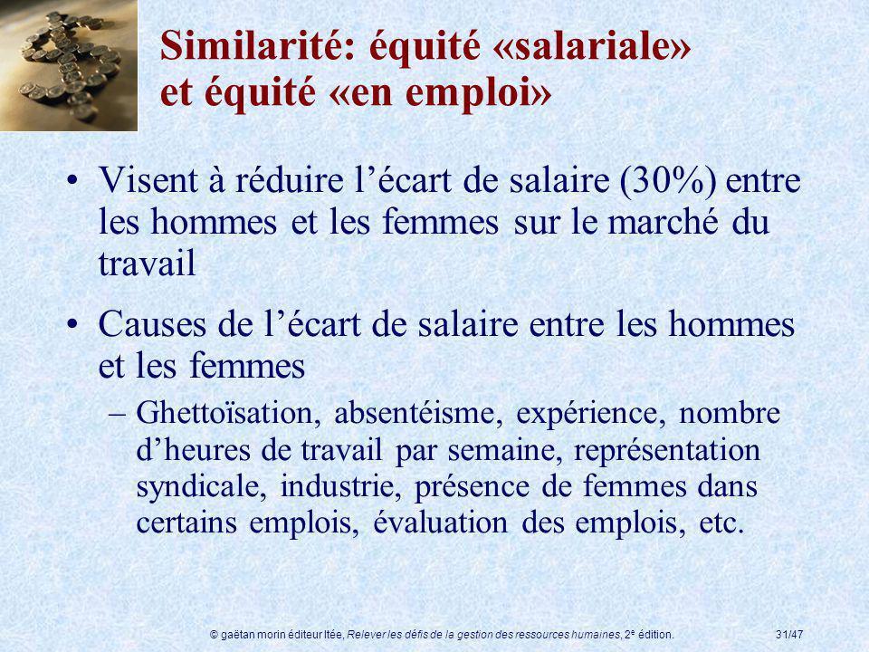 © gaëtan morin éditeur ltée, Relever les défis de la gestion des ressources humaines, 2 e édition.31/47 Similarité: équité «salariale» et équité «en e