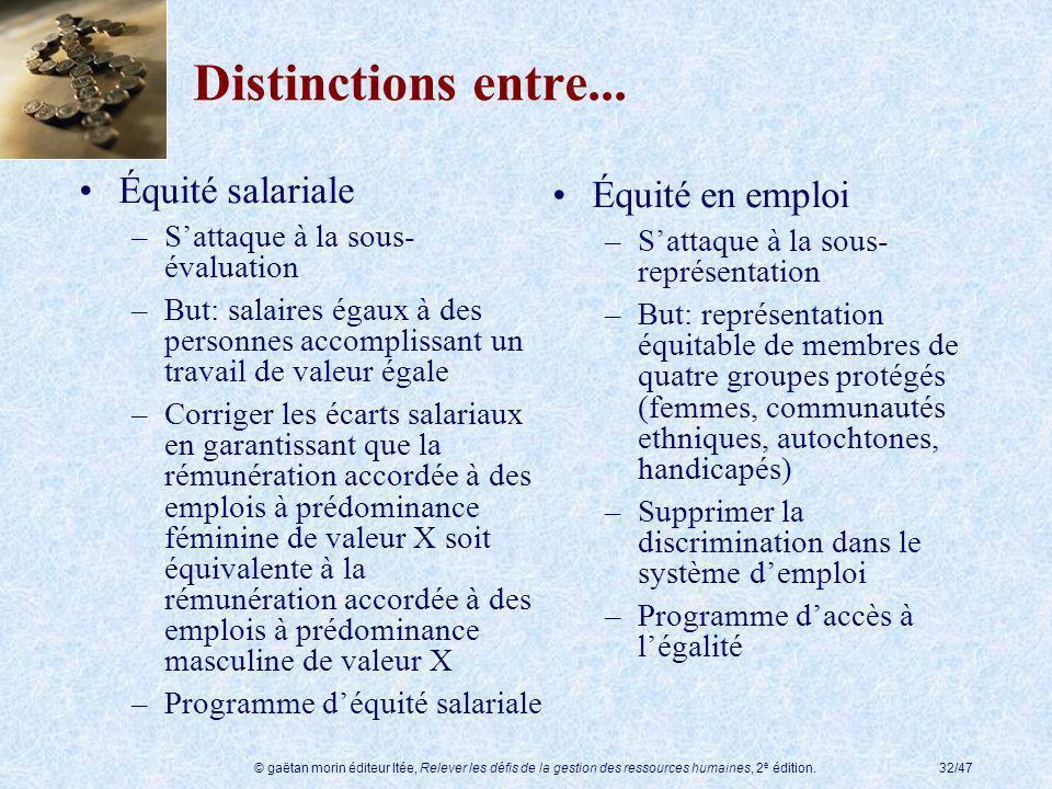 © gaëtan morin éditeur ltée, Relever les défis de la gestion des ressources humaines, 2 e édition.32/47 Distinctions entre... Équité salariale –Sattaq