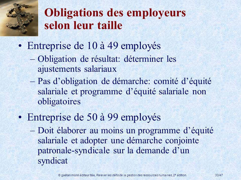 © gaëtan morin éditeur ltée, Relever les défis de la gestion des ressources humaines, 2 e édition.33/47 Obligations des employeurs selon leur taille E