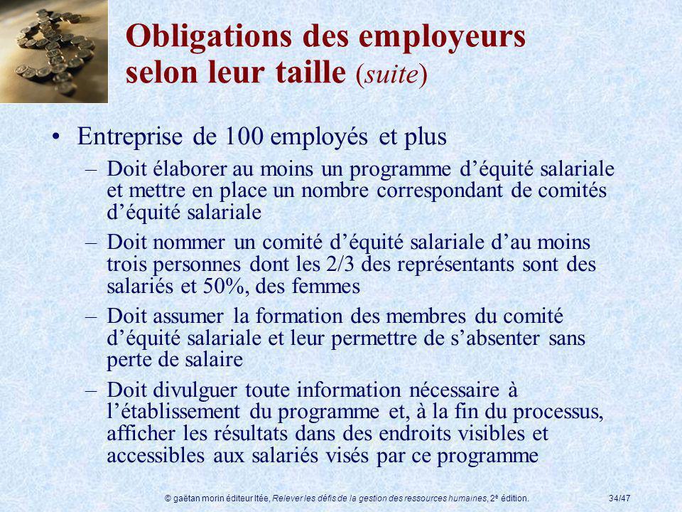 © gaëtan morin éditeur ltée, Relever les défis de la gestion des ressources humaines, 2 e édition.34/47 Obligations des employeurs selon leur taille (