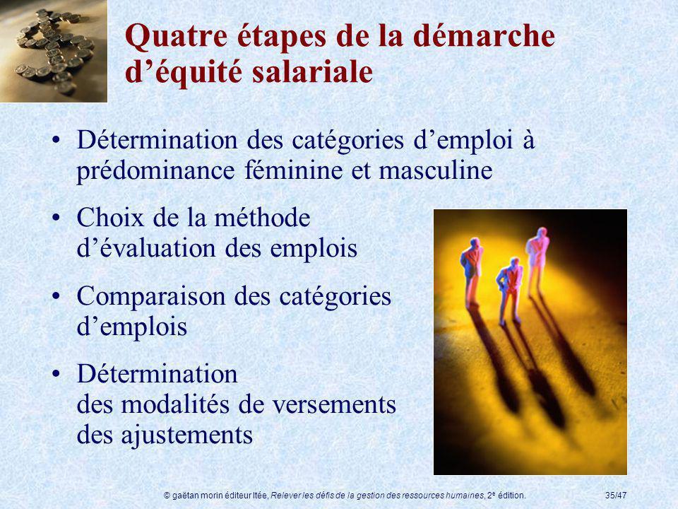 © gaëtan morin éditeur ltée, Relever les défis de la gestion des ressources humaines, 2 e édition.35/47 Quatre étapes de la démarche déquité salariale