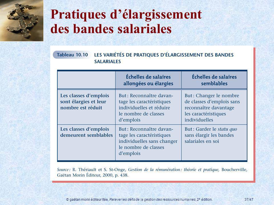 © gaëtan morin éditeur ltée, Relever les défis de la gestion des ressources humaines, 2 e édition.37/47 Pratiques délargissement des bandes salariales