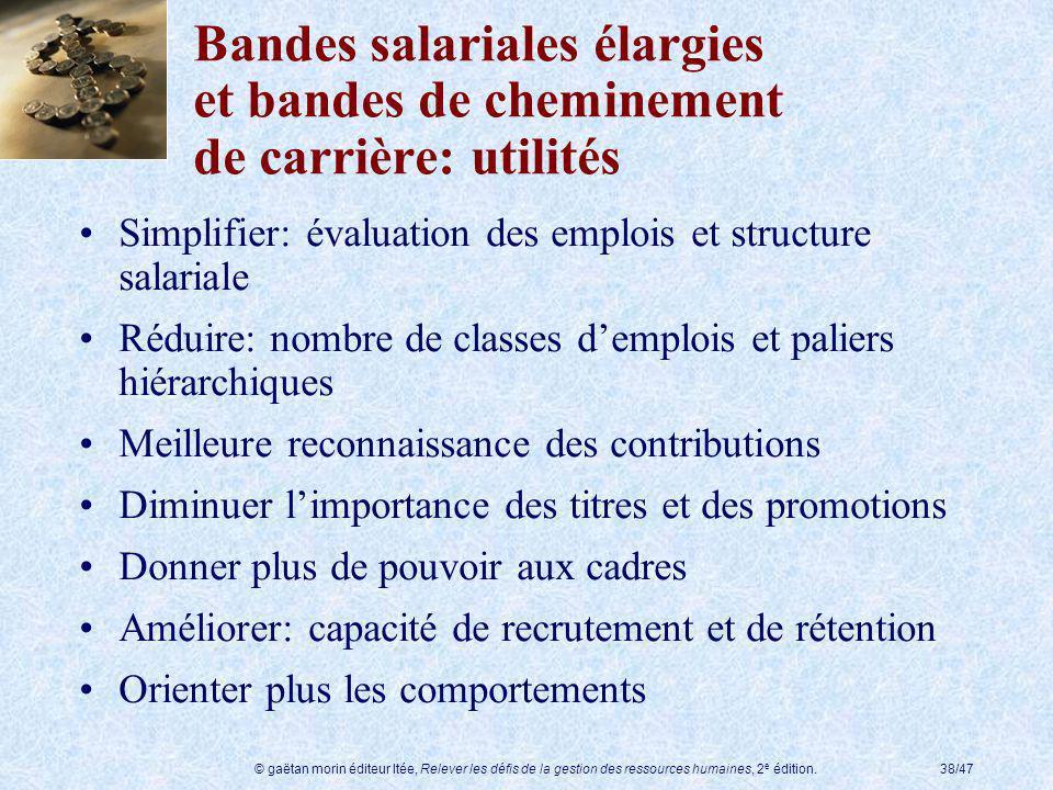 © gaëtan morin éditeur ltée, Relever les défis de la gestion des ressources humaines, 2 e édition.38/47 Bandes salariales élargies et bandes de chemin