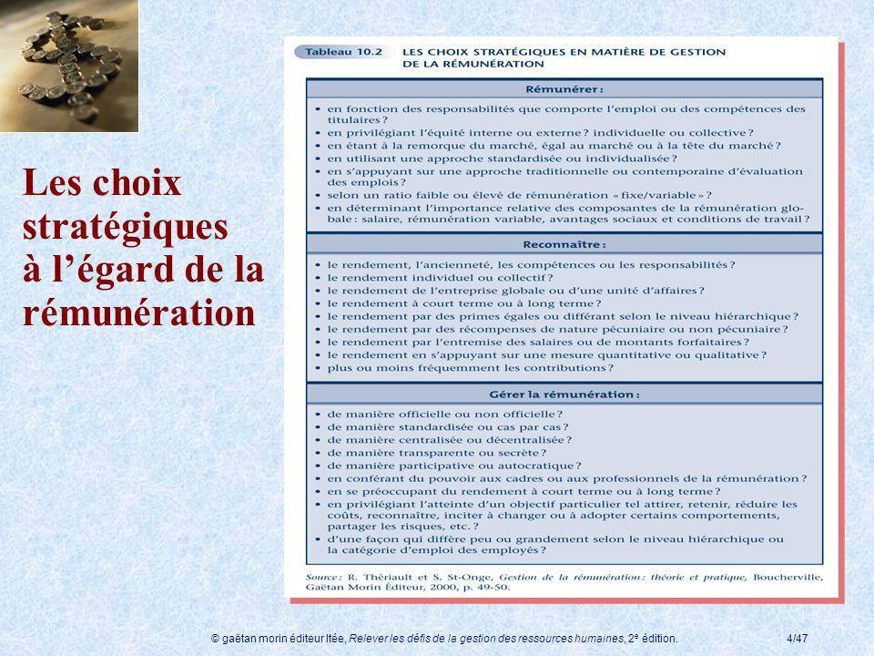 © gaëtan morin éditeur ltée, Relever les défis de la gestion des ressources humaines, 2 e édition.4/47 Les choix stratégiques à légard de la rémunérat