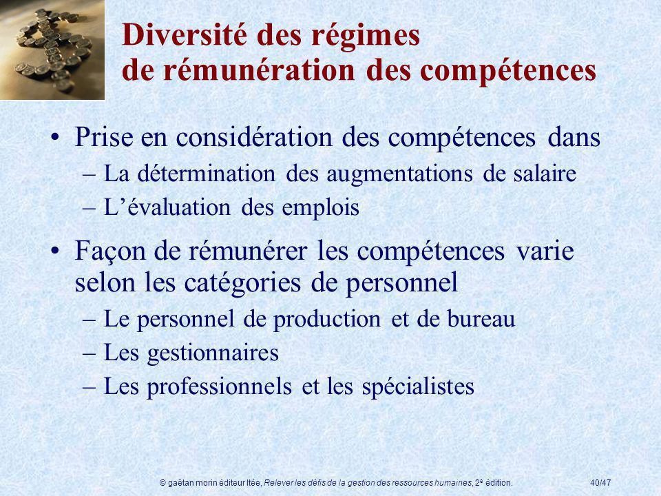 © gaëtan morin éditeur ltée, Relever les défis de la gestion des ressources humaines, 2 e édition.40/47 Diversité des régimes de rémunération des comp