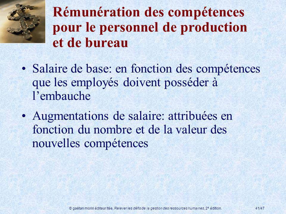 © gaëtan morin éditeur ltée, Relever les défis de la gestion des ressources humaines, 2 e édition.41/47 Rémunération des compétences pour le personnel