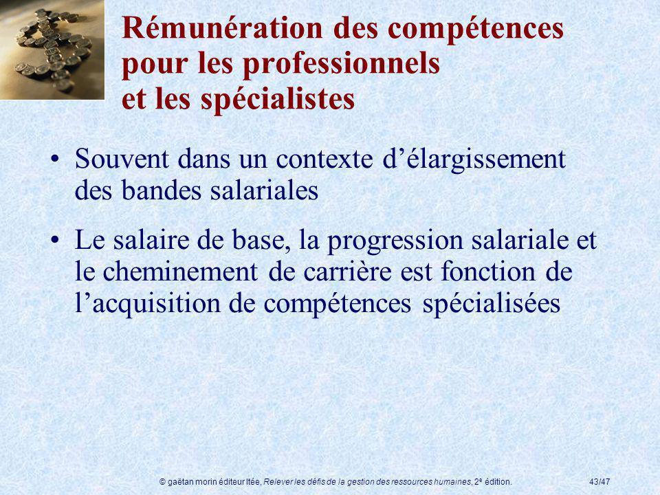 © gaëtan morin éditeur ltée, Relever les défis de la gestion des ressources humaines, 2 e édition.43/47 Rémunération des compétences pour les professi