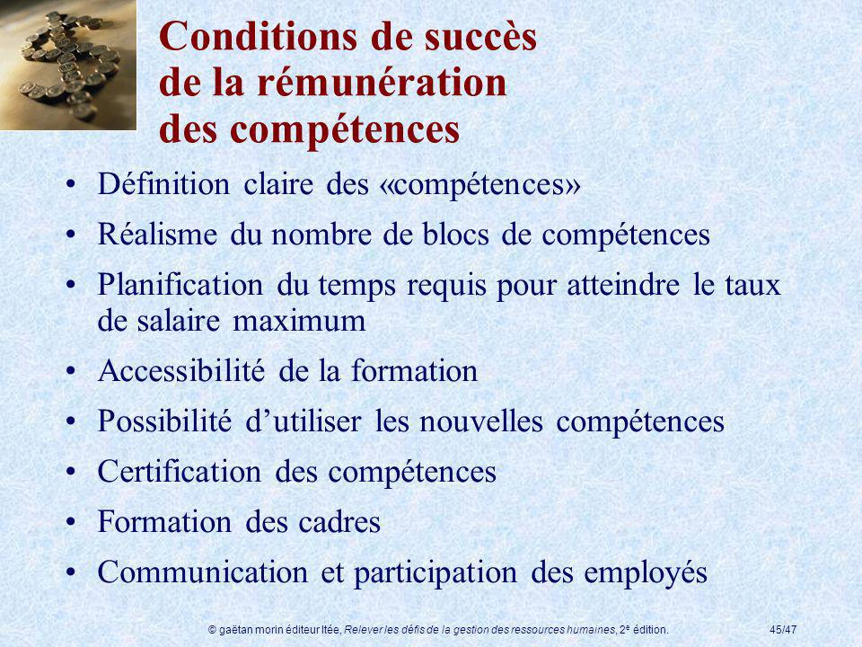 © gaëtan morin éditeur ltée, Relever les défis de la gestion des ressources humaines, 2 e édition.45/47 Conditions de succès de la rémunération des co