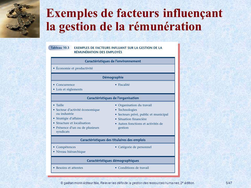 © gaëtan morin éditeur ltée, Relever les défis de la gestion des ressources humaines, 2 e édition.5/47 Exemples de facteurs influençant la gestion de