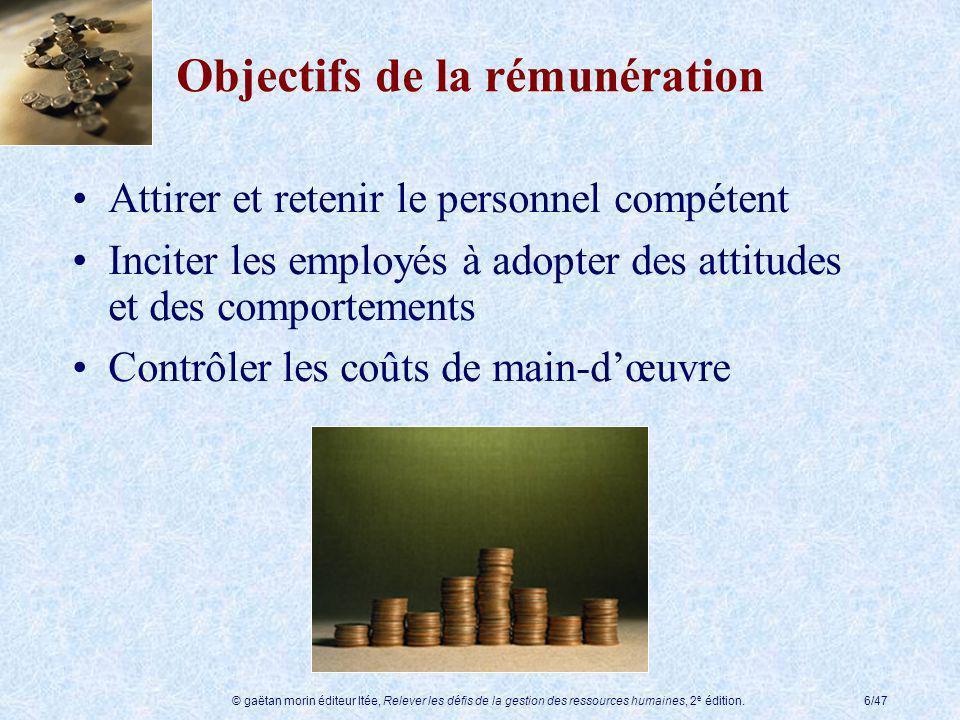 © gaëtan morin éditeur ltée, Relever les défis de la gestion des ressources humaines, 2 e édition.6/47 Objectifs de la rémunération Attirer et retenir