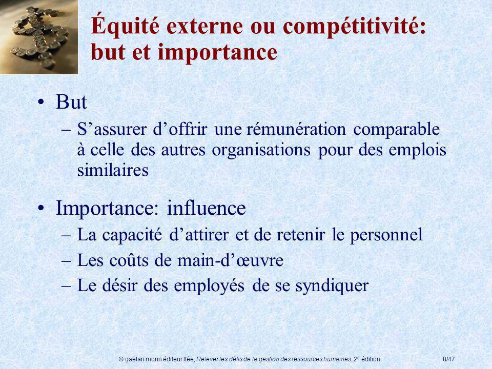 © gaëtan morin éditeur ltée, Relever les défis de la gestion des ressources humaines, 2 e édition.8/47 Équité externe ou compétitivité: but et importa