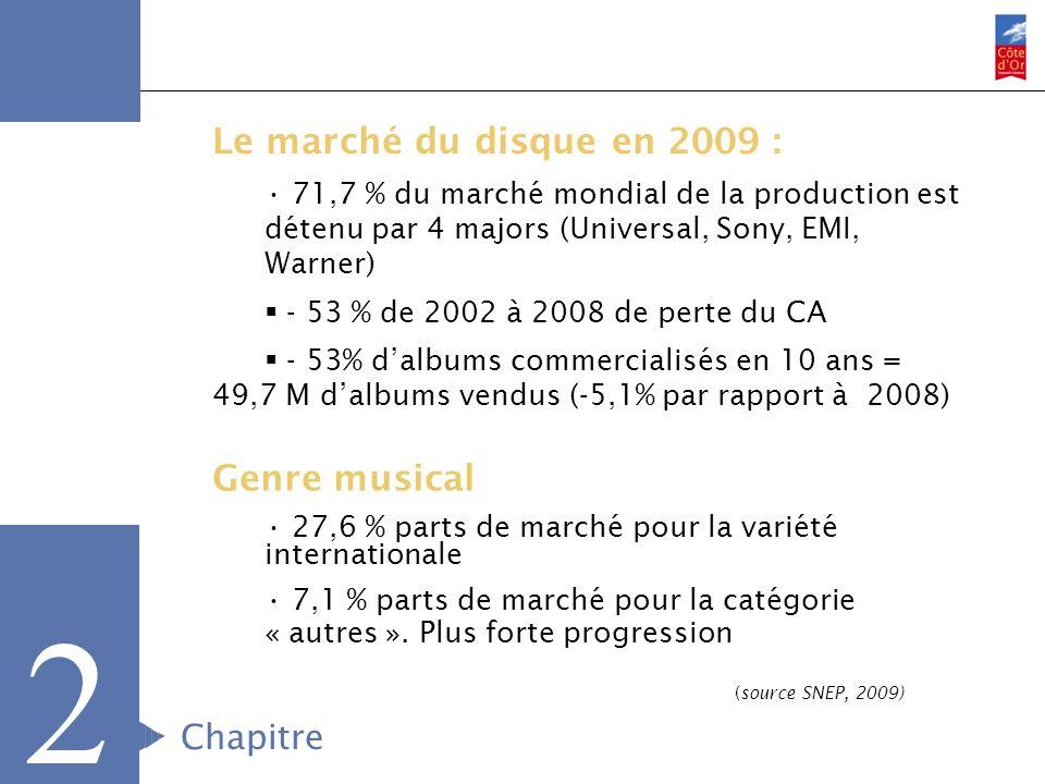 Le marché du disque 2