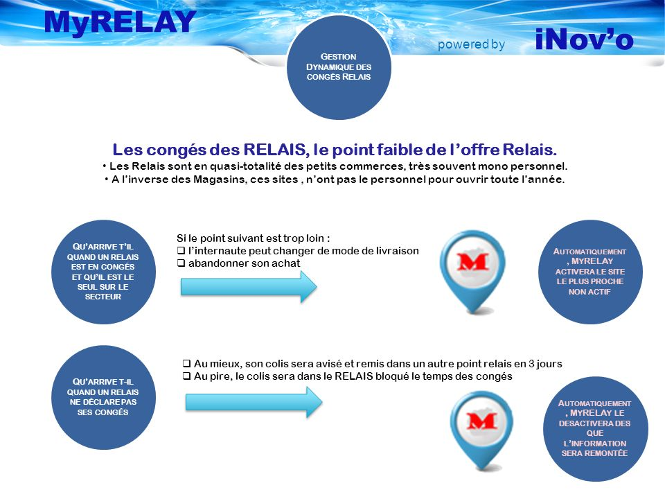 powered by MyRELAY iNovo Les congés des RELAIS, le point faible de loffre Relais.