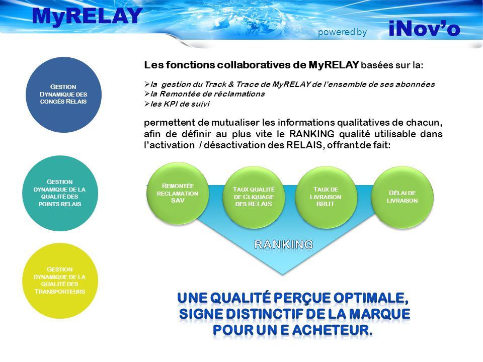 powered by MyRELAY iNovo Les fonctions collaboratives de MyRELAY basées sur la: la gestion du Track & Trace de MyRELAY de lensemble de ses abonnées la