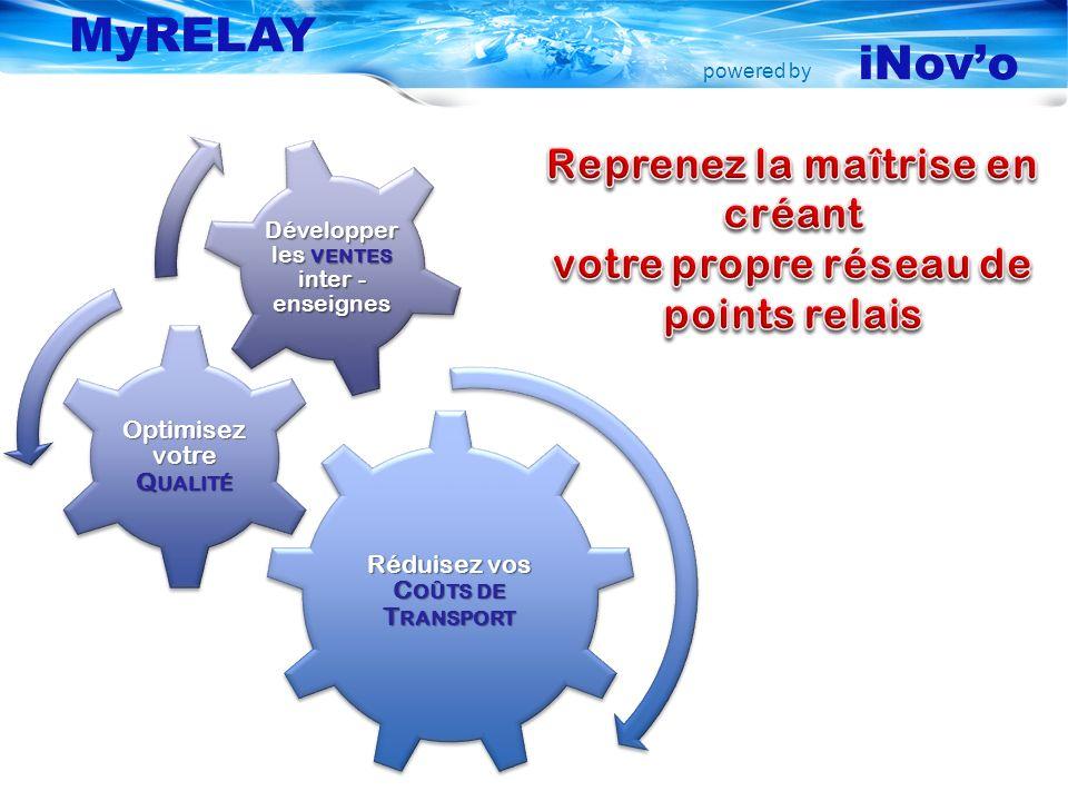 powered by MyRELAY iNovo Réduisez vos C OÛTS DE T RANSPORT Optimisez votre Q UALITÉ Développer les VENTES inter - enseignes