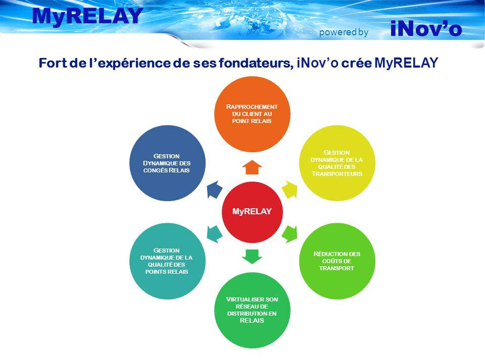 powered by MyRELAY iNovo V IRTUALISER SON RÉSEAU DE DISTRIBUTION EN RELAIS Réseau RELAIS Optimisé +