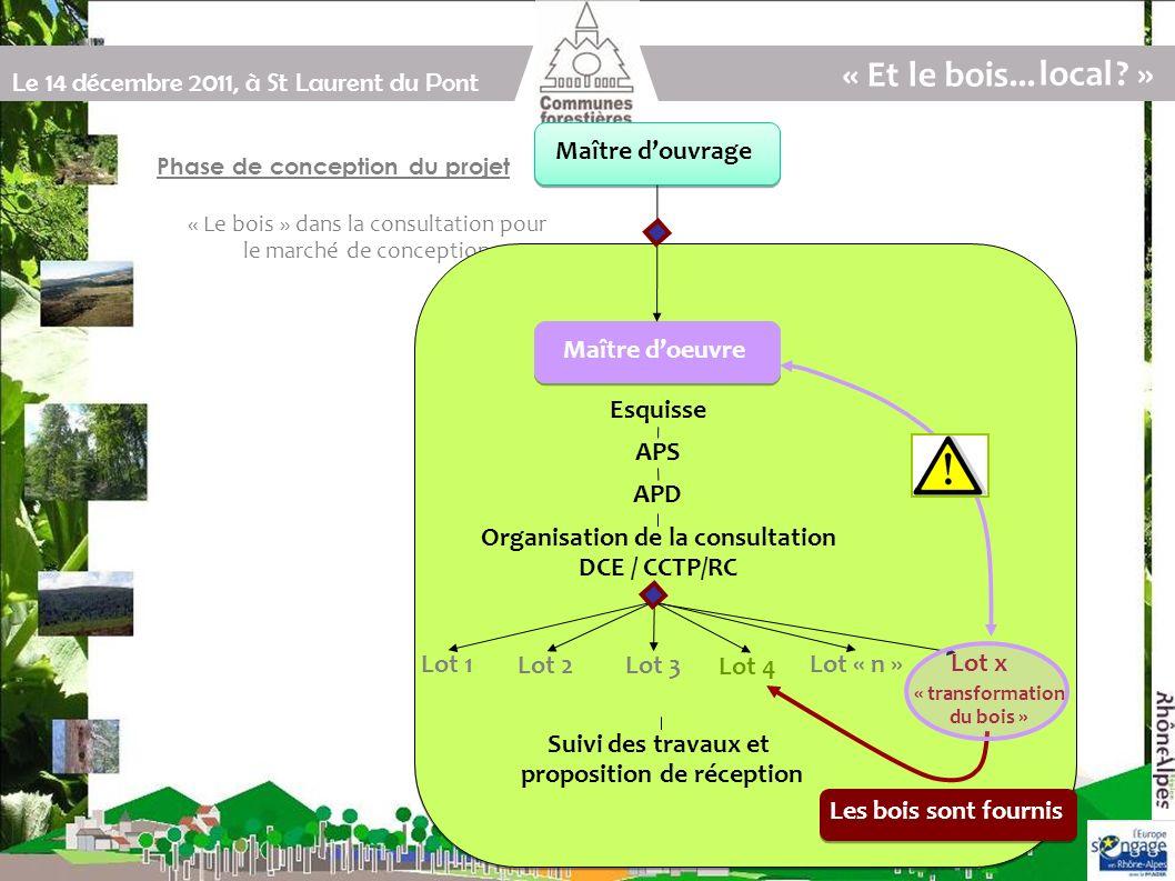 Le 14 décembre 2011, à St Laurent du Pont « Le bois » dans la consultation pour le marché de conception Par le biais des spécifications techniques Quelques idées en plus...