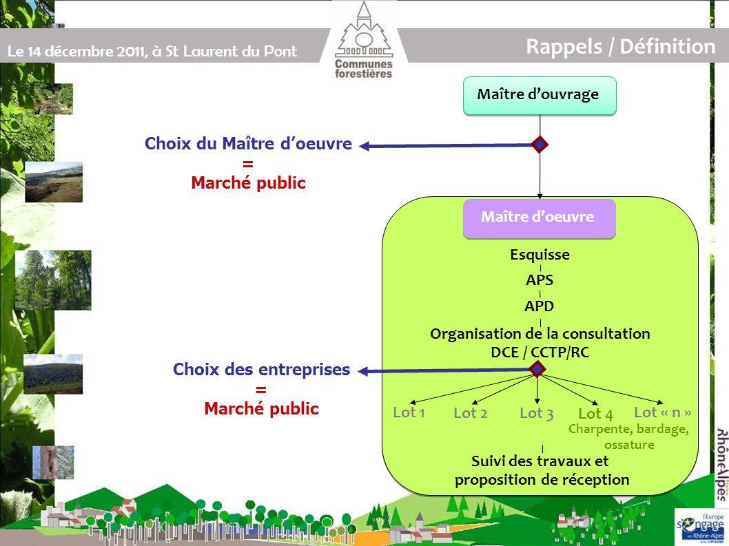 Le 14 décembre 2011, à St Laurent du Pont Maître douvrageMaître doeuvre Esquisse APS APD Organisation de la consultation DCE / CCTP/RC « Et le bois....