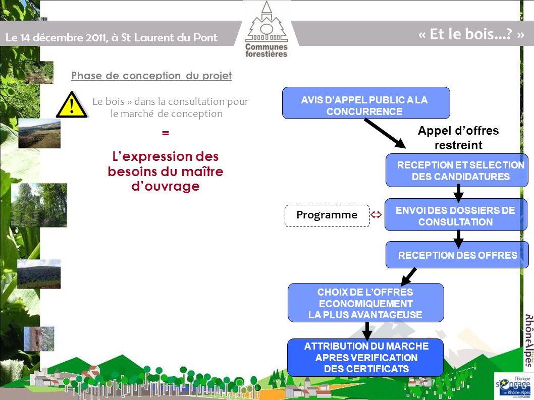 Le 14 décembre 2011, à St Laurent du Pont Par le biais des critères de sélection des candidatures « Et le bois....