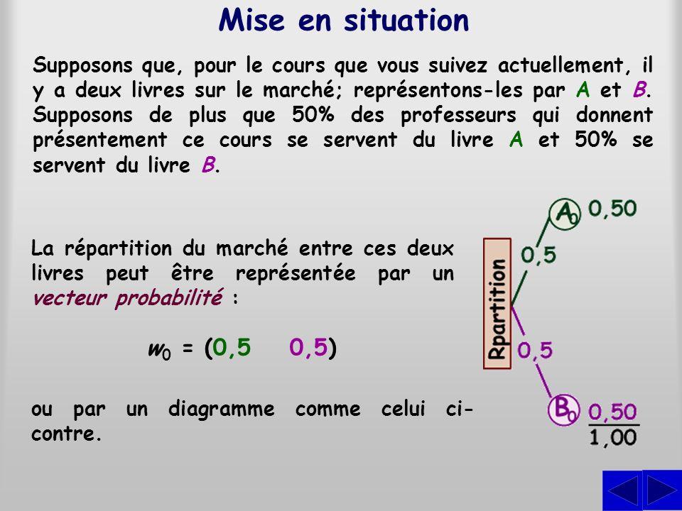 Application à la génétique Les chaînes de Markov sont très utiles dans le domaine de la génétique.