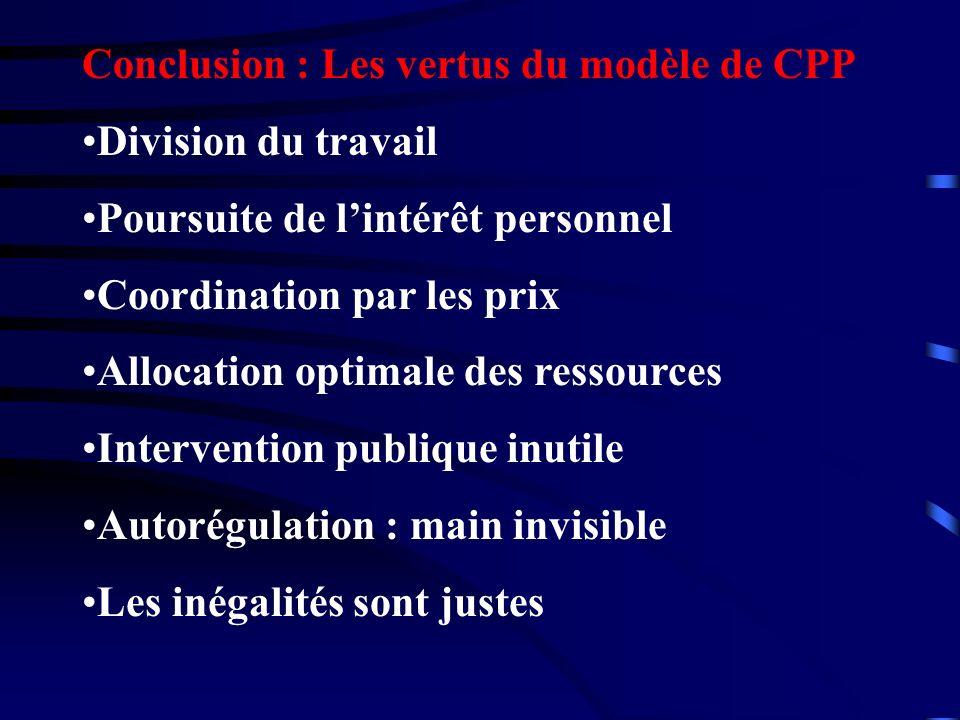 Conclusion : Les vertus du modèle de CPP Division du travail Poursuite de lintérêt personnel Coordination par les prix Allocation optimale des ressour
