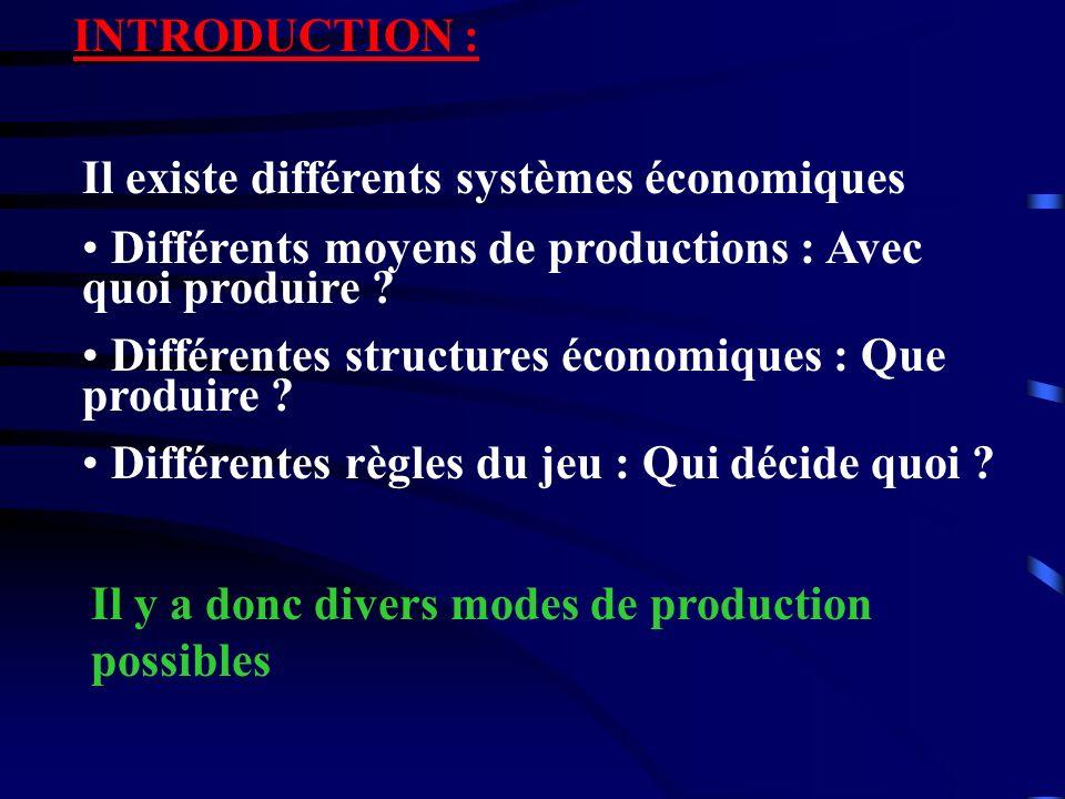 INTRODUCTION : Il existe différents systèmes économiques Différents moyens de productions : Avec quoi produire ? Différentes structures économiques :