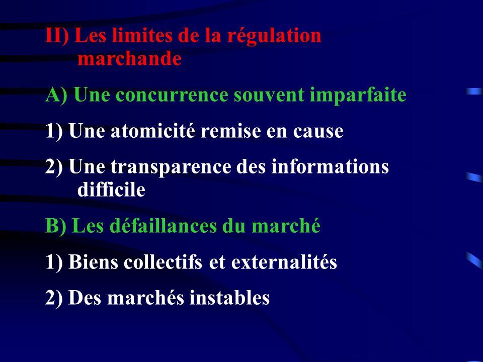 II) Les limites de la régulation marchande A) Une concurrence souvent imparfaite 1) Une atomicité remise en cause 2) Une transparence des informations