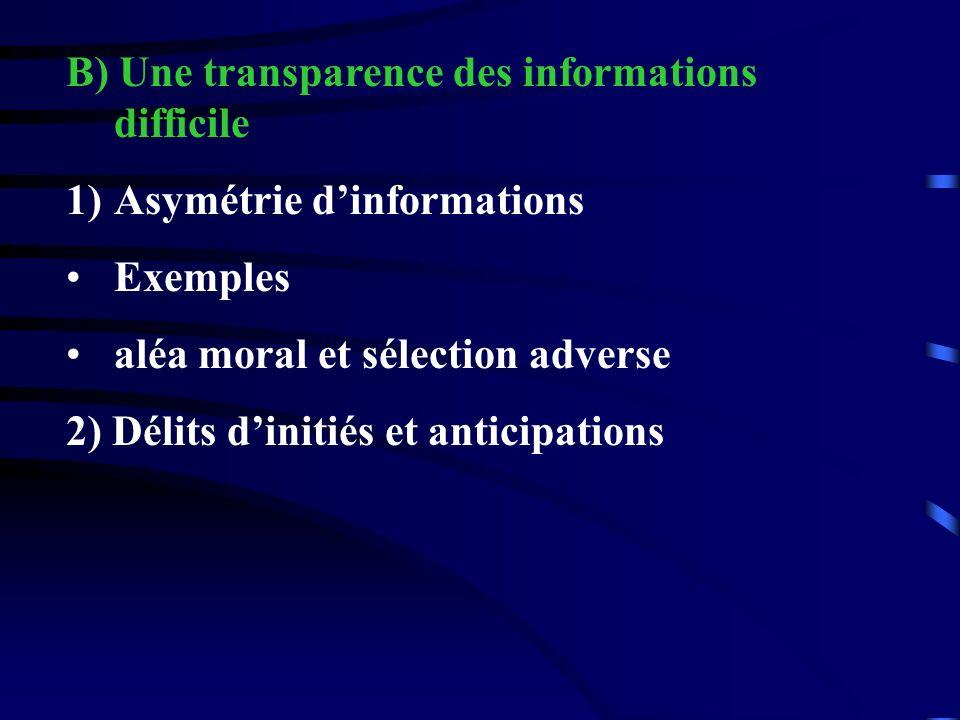 B) Une transparence des informations difficile 1)Asymétrie dinformations Exemples aléa moral et sélection adverse 2) Délits dinitiés et anticipations